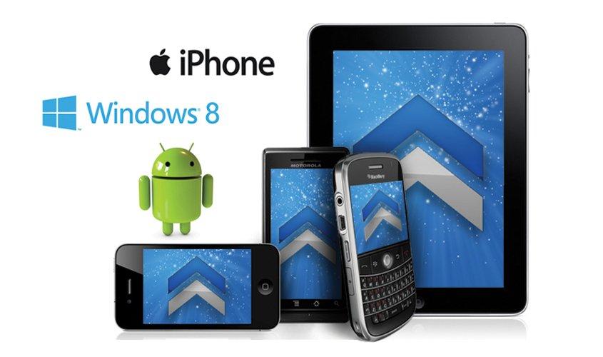 Mobil DestekAşağıdaki cihazlar için teknik destek, yazılımsal destek, kullanım destek destek ve eğitim